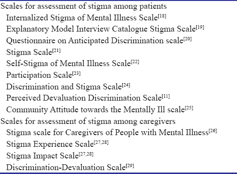 Stigma Associated With Mental Illness Conceptual Issues And Focus