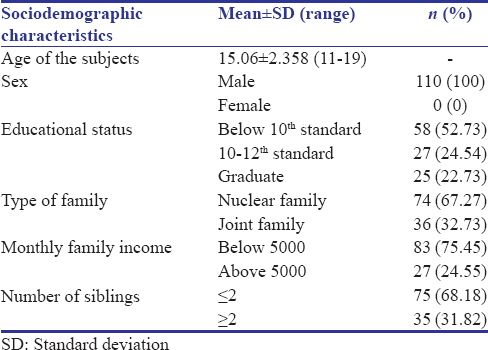 characteristics of joint family